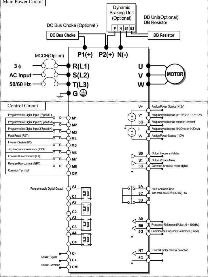 Sơ đồ đấu nối biến tần LS IP5A