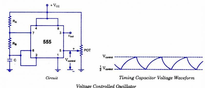 Mạch tao dao động điều khiển điện áp